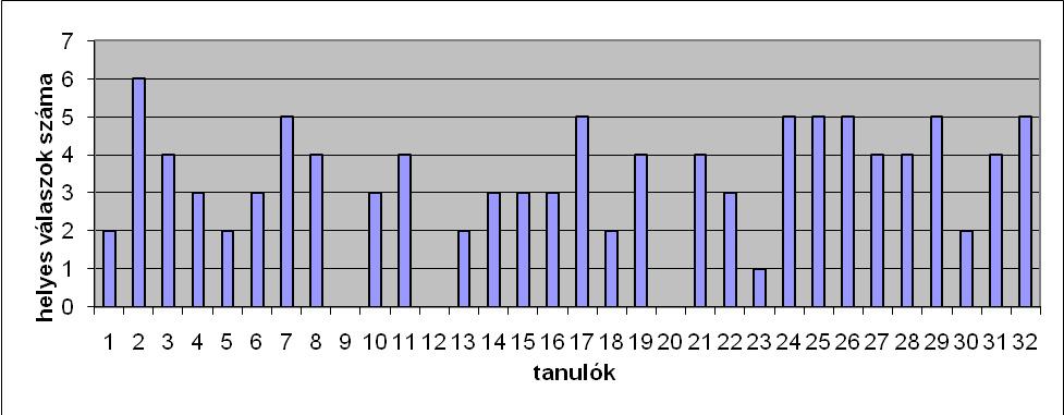grafikon m1